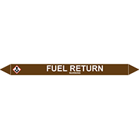 FUEL RETURN European Pipe Marker