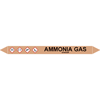 AMMONIA GAS European Pipe Marker
