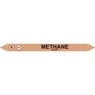 METHANE European Pipe Marker