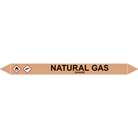NATURAL GAS European Pipe Marker