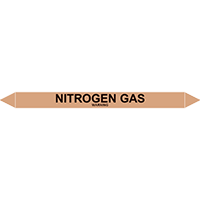 NITROGEN GAS European Pipe Marker