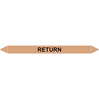 RETURN European Pipe Marker