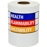 RTK Color Bar Labels
