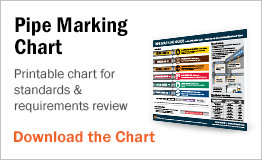 A printable chart for standards & requirements reviews