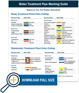 Water Treatment Pipe Marking Reference Chart Preview