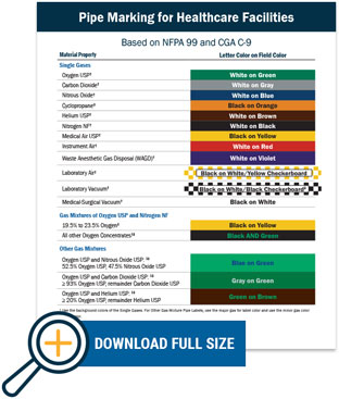 Medical Pipe Marker reference chart preview