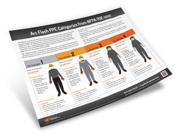 Arc flash PPE guide