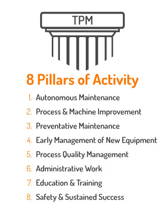 Advantages of Lean Manufacturing 3