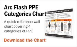 A quick reference wall chart covering 4 categories of PPE