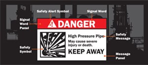 preview of OSHA Safety Signage ANSI Z535 Infographic