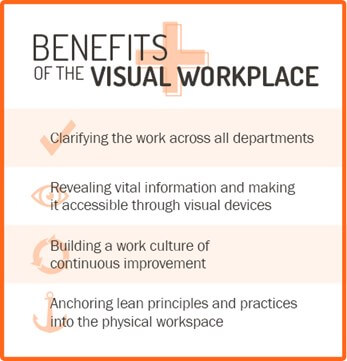 Linking Lean And Visuals Benefits of the visual workplace