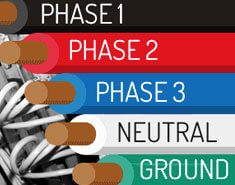 Electrical Wiring Colors Coding Guide